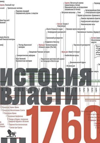 Майкл Манн - Источники социальной власти - Том 1 - История власти от истоков до 1760 года